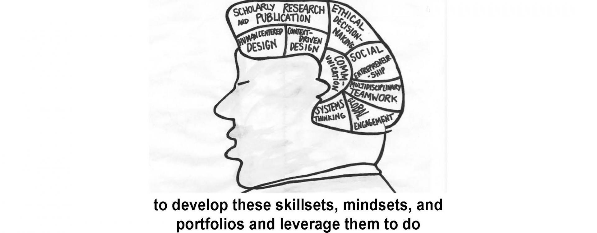 to develop these skillsets, mindsets, and portfolios and leverage them to do